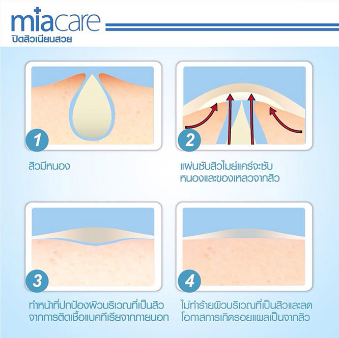 Miacare Acne Patch For Night 12pcs_2